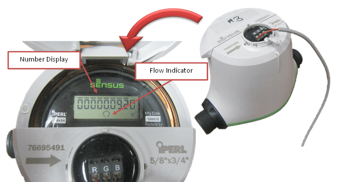 A photo depicting a magnetic water meter, pointing out the different parts of the display