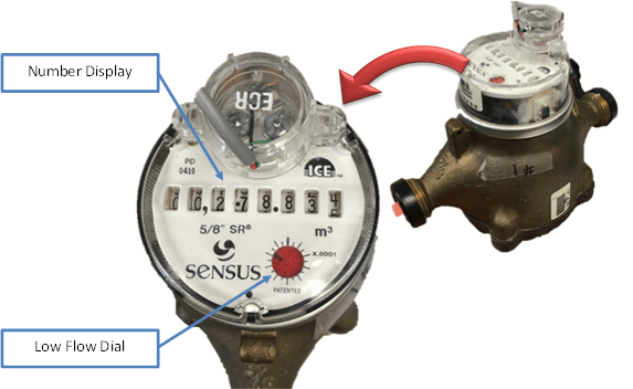 A photo showing one type of positive displacement water meter and identifying the different parts