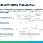 Construction Staging Plan